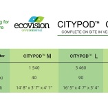 Citypod Composter specifications
