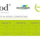 EcoVision CITYPOD Spec Banner Metric